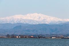 白山(柴山潟より)